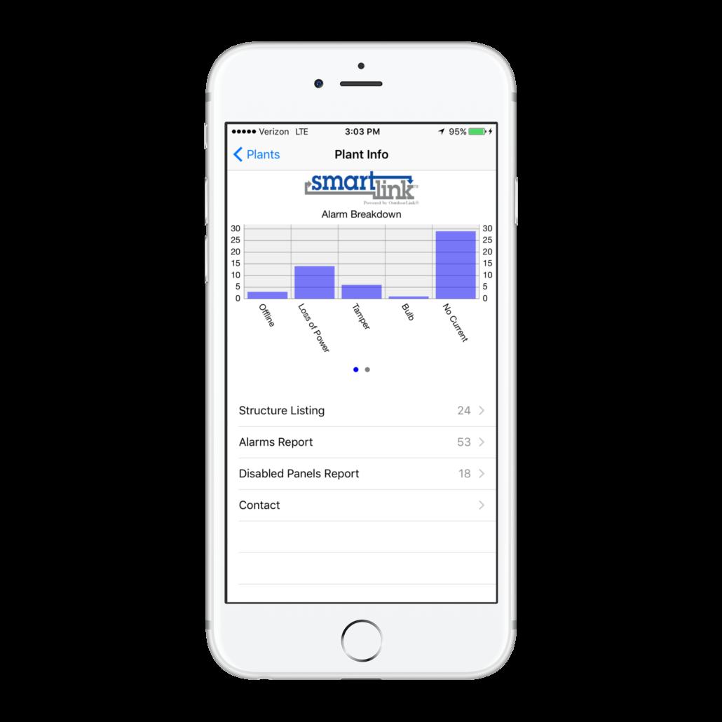 smartlink iphone app remote control
